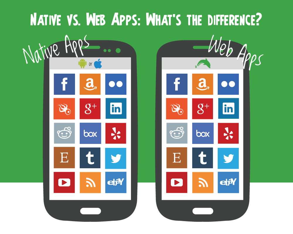 Web Apps 101 - Dolphin Browser for Android, iOS